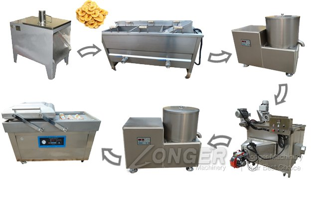 Automatic Plantain Chips Making Machine